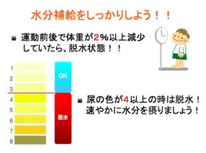 熱中症スライド6